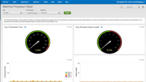 Splunk-Template-Citrix-XenDesktop